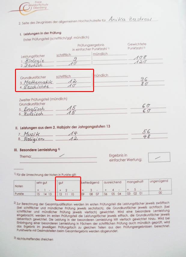 MyPupil Nachhilfe Gummersbach Annika - Abiturzeugnis 2
